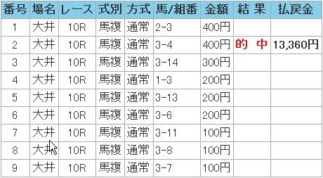 2008.12.26大井10R.JPG
