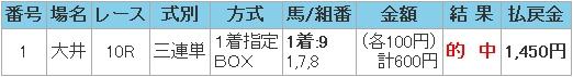 2008.12.29大井10R3連単.JPG