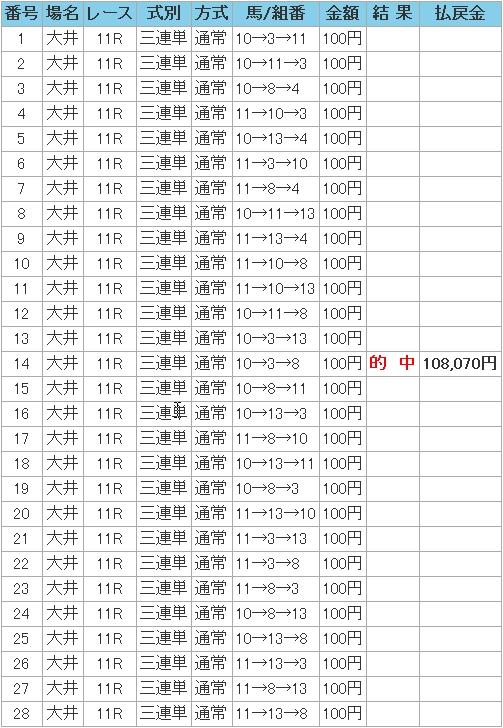 2008.12.30大井11R万馬券.JPG