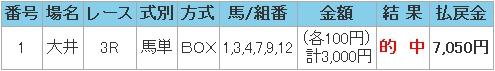 2008.12.31大井3R.JPG