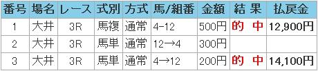 2008.12.31大井3R配分.JPG