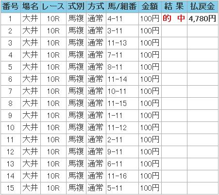 2008.12.31大井10R馬複.JPG