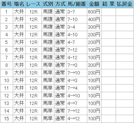 2008.12.31大井12R大スリ.JPG