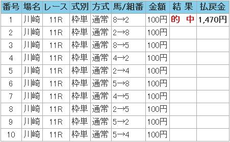 2008.01.02川崎11R枠単.JPG
