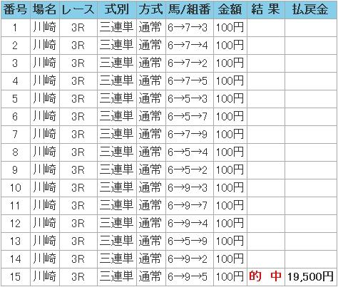 2008.01.03川崎3R万馬券.JPG