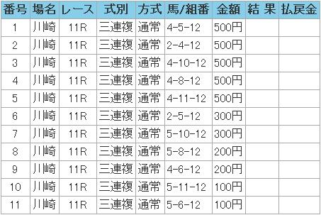 2008.01.03川崎11R3連複.JPG