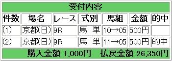 2009.01.04京都9R馬単.JPG
