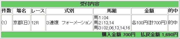 2009.01.04京都12R3連複.JPG