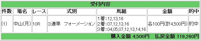 2009.01.05中山10R万馬券.JPG
