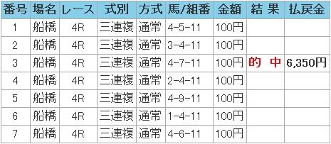 2009.01.09船橋4R3連複.JPG