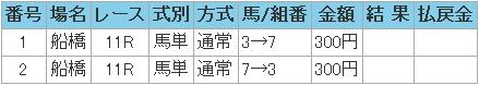 2009.01.09船橋11R馬単スリ.JPG