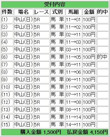 2009.01.11中山5R馬単.JPG