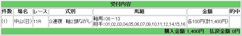 2008.01.11中山11Rフェアリーステークス.JPG