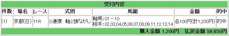 2009.01.11京都シンザン記念万馬券.JPG
