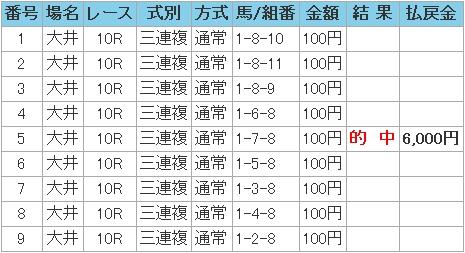2009.01.20大井10R3連複.JPG
