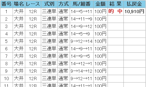 2009.01.20大井12R万馬券.JPG