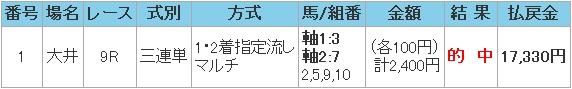 2009.01.21大井9R万馬券.JPG