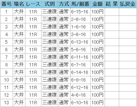 2009.01.21大井11Rスリ.JPG