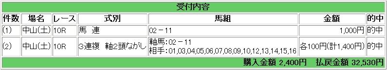 2009.01.24中山10R万馬券.JPG
