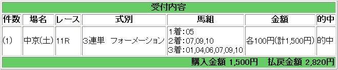 2009.01.24中京11R.JPG