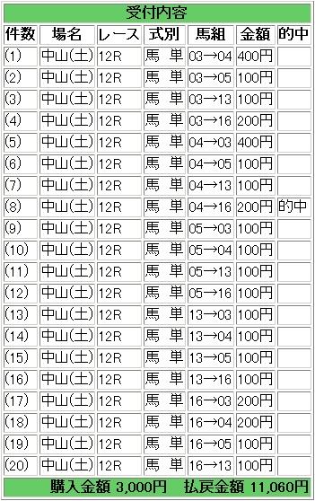 2009.01.24中山12R.JPG