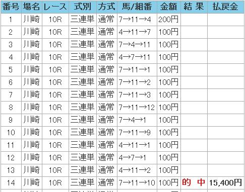 2009.01.23川崎10R万馬券.JPG