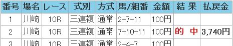 2009.01.30川崎10R3連複.JPG