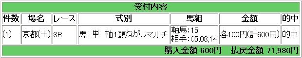 2009.01.31京都8R万馬券.JPG