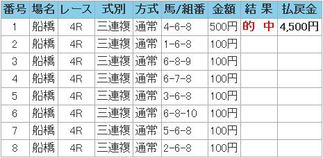 2009.02.02船橋4R.JPG