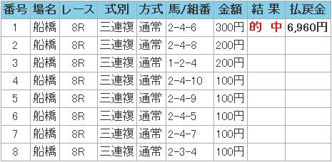 2009.02.02船橋8R.JPG