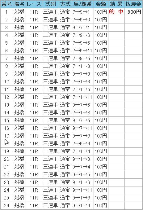 2009.02.03船橋11R.JPG