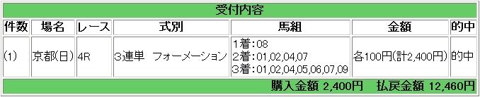 2009.02.22京都4R万馬券.JPG