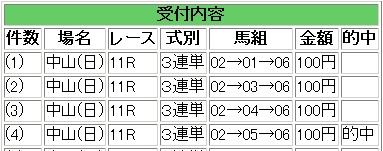 2009.03.01中山記念万馬券1.JPG