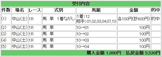 2009.03.07中山1R馬単.JPG