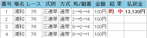 2009.03.17浦和7R万馬券.JPG