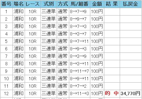 2009.03.19浦和10R万馬券.JPG