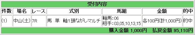 2009.03.21中山7R万馬券.JPG