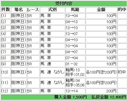 2009.03.22阪神5R万馬券.JPG