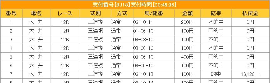 2009.03.24大井12R万馬券.JPG