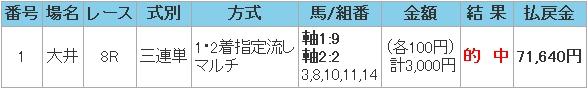 2009.03.27大井8R万馬券.JPG