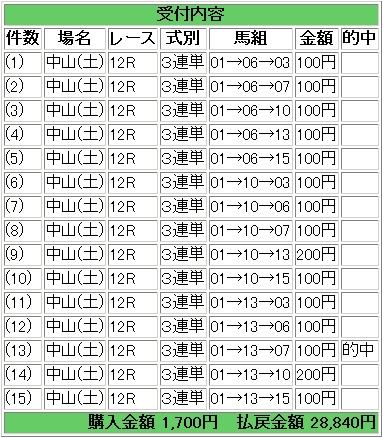 2009.03.28中山12R万馬券.JPG