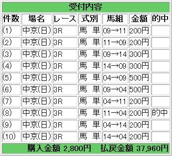 2009.03.29中京3R馬単万馬券.JPG