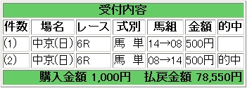 2009.03.29中京6R馬単万馬券.JPG