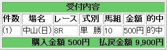 2009.03.29中山8R単勝.JPG
