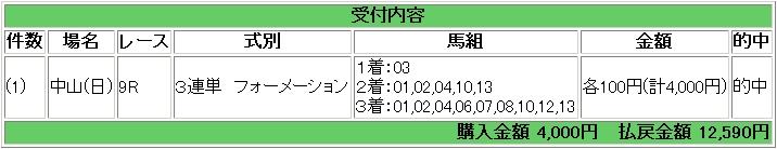 2009.03.29中山9R万馬券.JPG