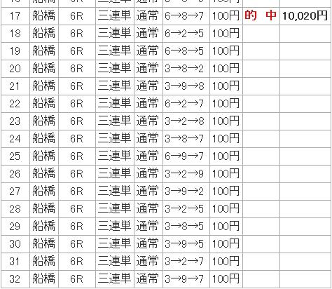 2009.04.01船橋6R.JPG