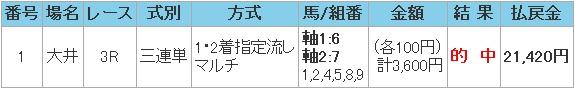 2009.04.06大井3R万馬券.JPG