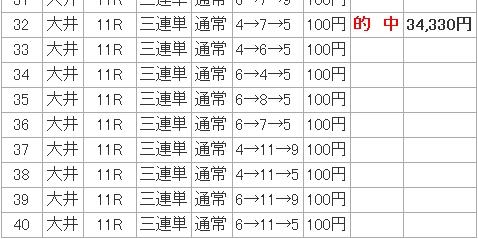 2009.04.06大井11R万馬券.JPG
