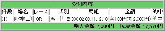 2009.04.11阪神10R万馬券.JPG