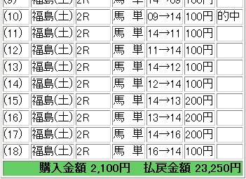 2009.04.18福島2R.JPG